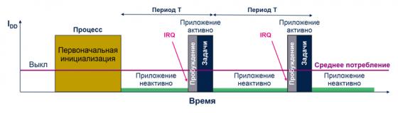 ris_1-1 (1)