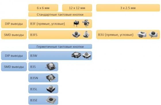 omron-1-600x393